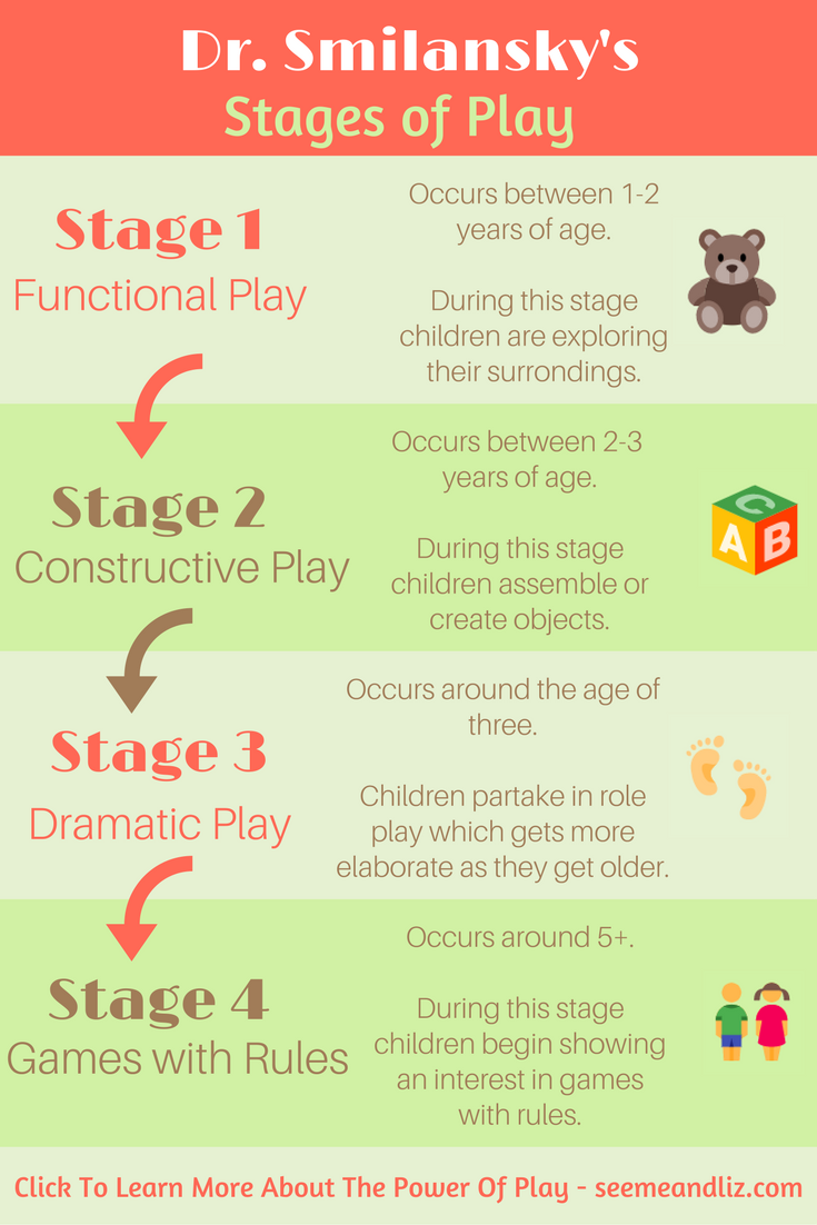 Pretend play activities are extremely important to child development. Click to find out all of the skills your child can learn by playing!